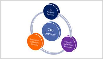 cio-advisory